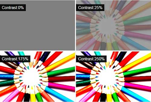 میزان تضاد در طراحی وب سایت