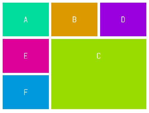 تعیین سطر و ستون طراحی وب سایت