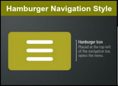 منو همبرگری در طراحی وب سایت