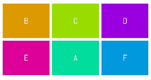 خصوصیات جدانشدنی در طراحی وب سایت