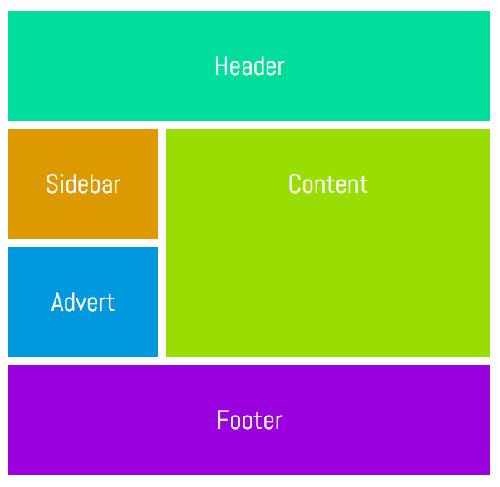 اسم از نام خطوط رایج در طراحی وب سایت