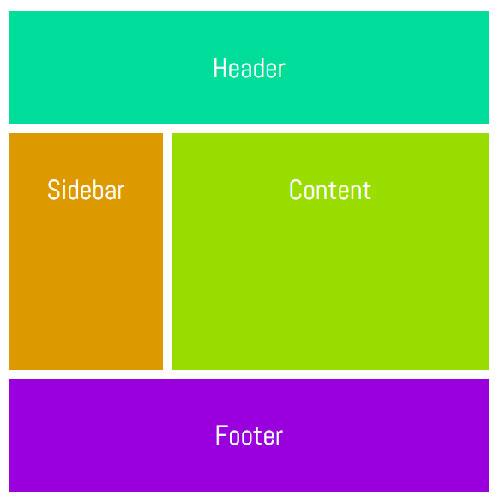 استفاده از خطوط نام گذاری شده در طراحی وب سایت