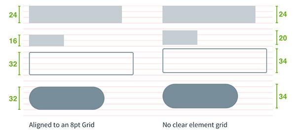 اندازه فرم ها در طراحی سایت رسپانسیو